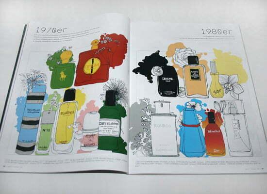 Die größten Parfumhäuser und ihre Duft-Klassiker