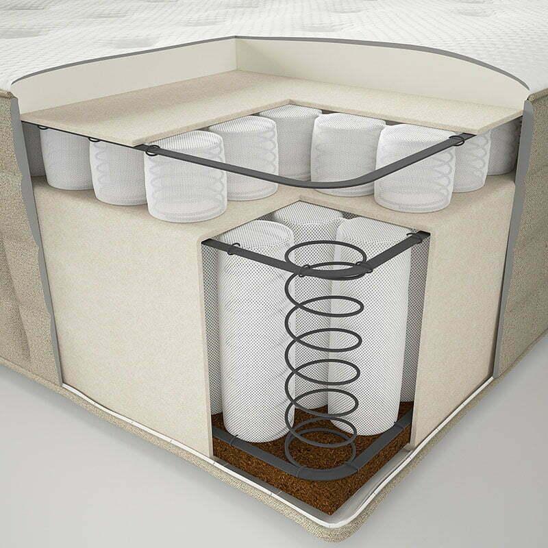 Getestet: Die IKEA-Matratze HIDRASUND